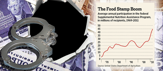 Food Stamps Turn Sovereigns into Slaves